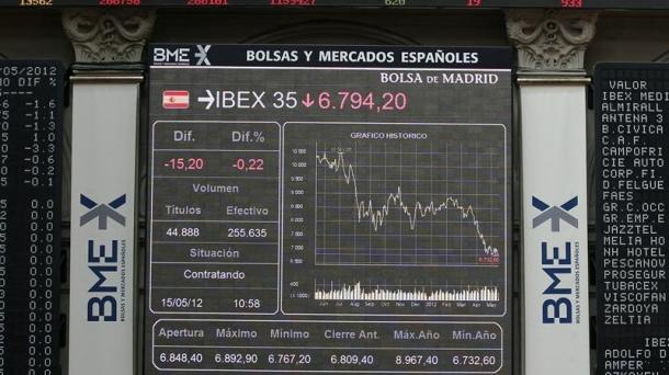 Ibex 35, 2003az geroztik izandako mailarik baxuenean.