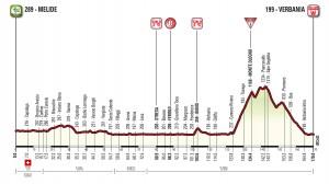 giro italia 2015 etapa 18