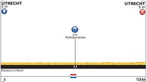 Tour de Francia perfil etapa 1