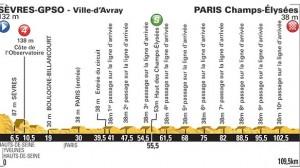 Tour de Francia perfil etapa 21