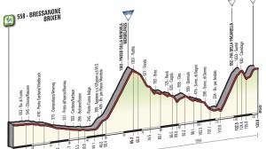 Giro de Italia 2016 16ª etapa, martes 24, Bressanone-Andalo, 133 km