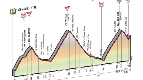 20ª etapa: Guillestre-Sant'Anna di Vinadio, 134 km