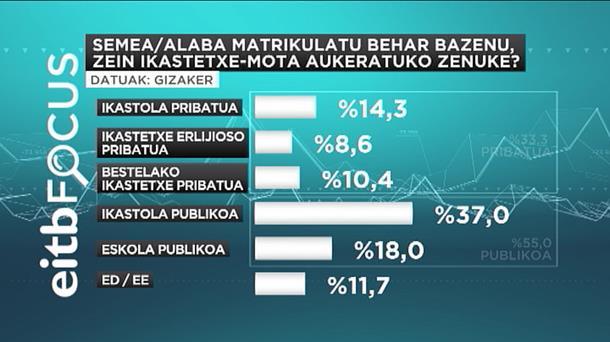 MAM-eko argazkia: hezkuntza-mota-eitb_