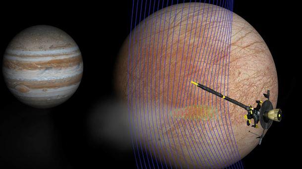 Resultado de imagen de Un satélite de la Agencia Espacial que investigó Júpiter durtante 14 años, voló por encima de una pluma de agua salida de la luna en forma de géiser