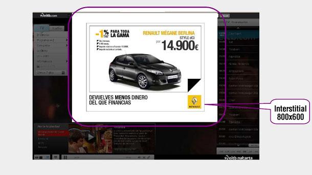Formatos de publicidad en Internet